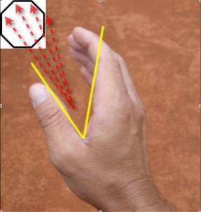 relazione tra mano e spigoli racchetta